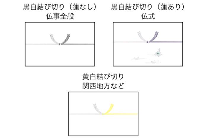 「掛け紙(のし紙)」の選び方