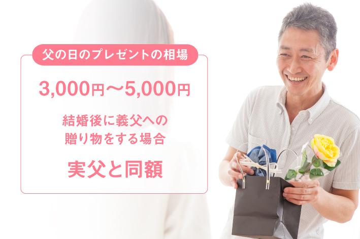 父の日の贈り物相場とは? | カタログギフトのハーモニック[公式サイト]